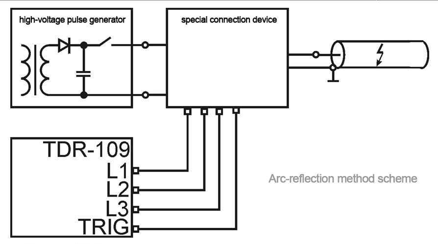 TDR-109 connection in ARM mode